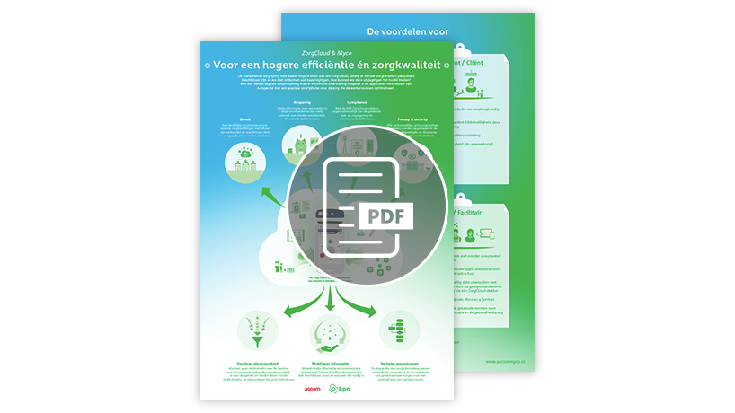 Download de infographic KPN & Myco