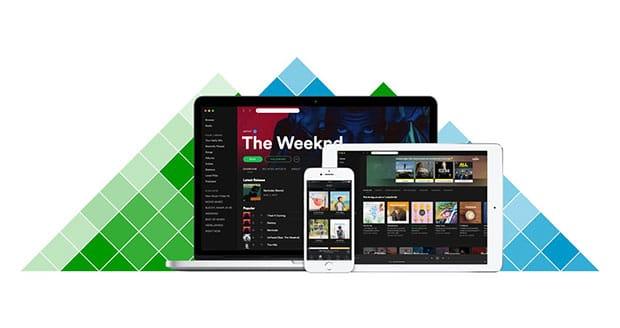 Spotify Premium van KPN
