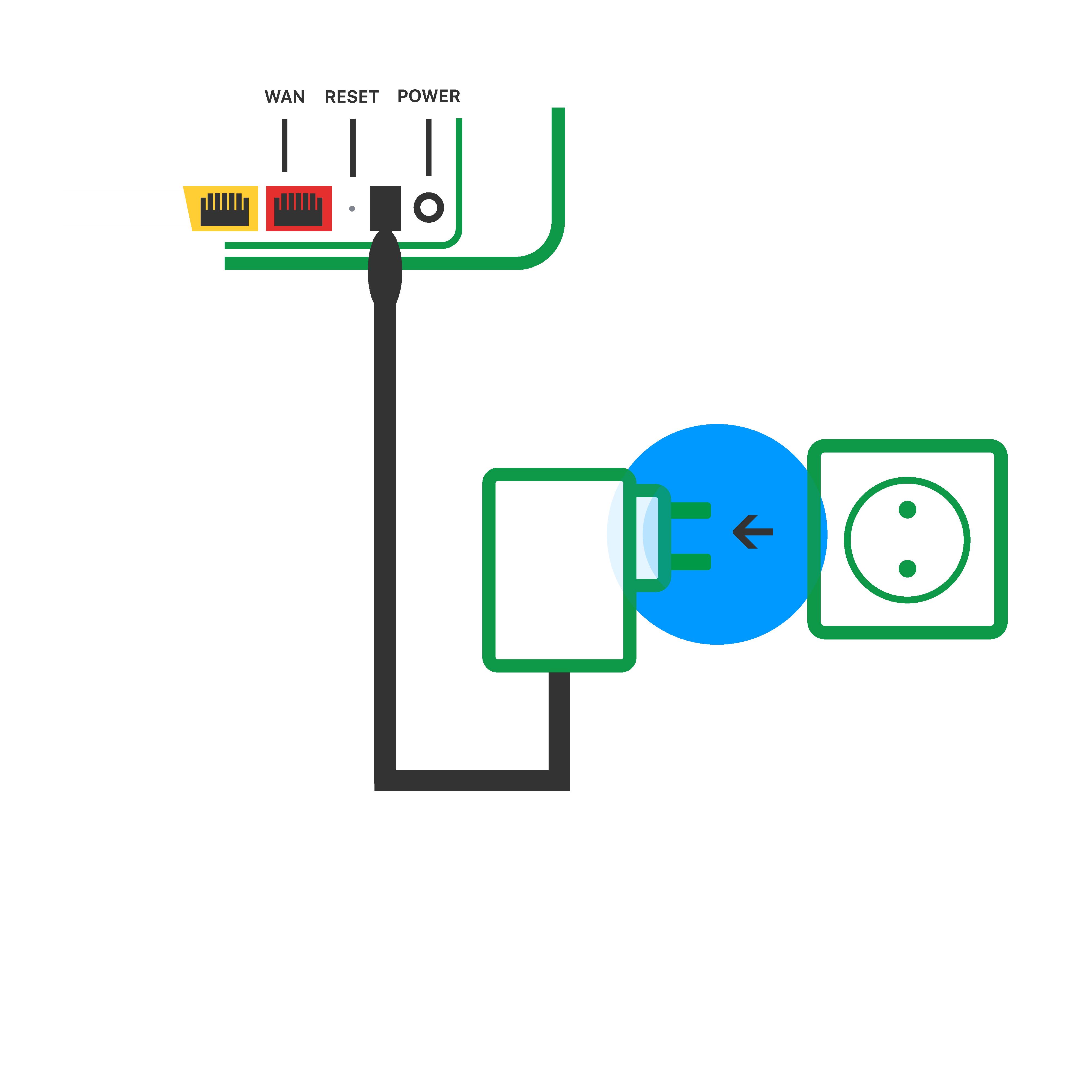 Haal de stekker van de Experia Box uit het stopcontact