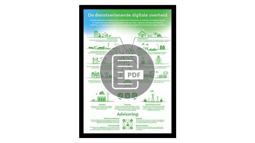 PDF de dienstverlenende digitale overheid
