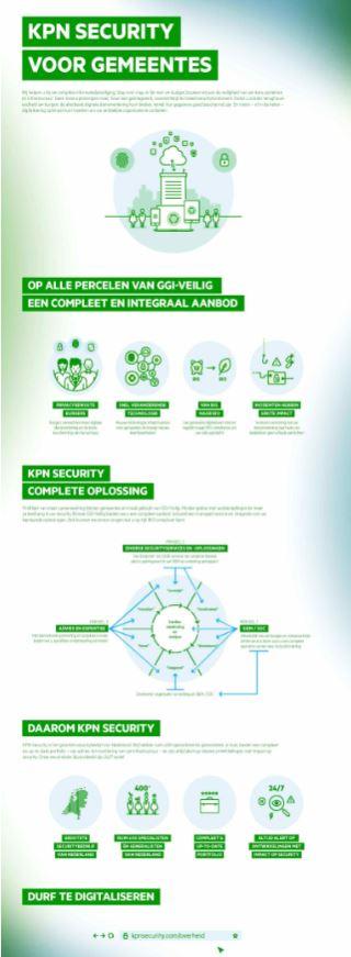Infographic GGI-Veilig