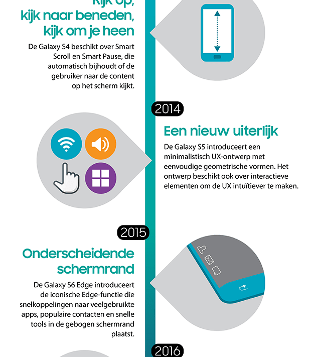 One UI Infographic