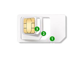 3-in-1 SIM-kaart